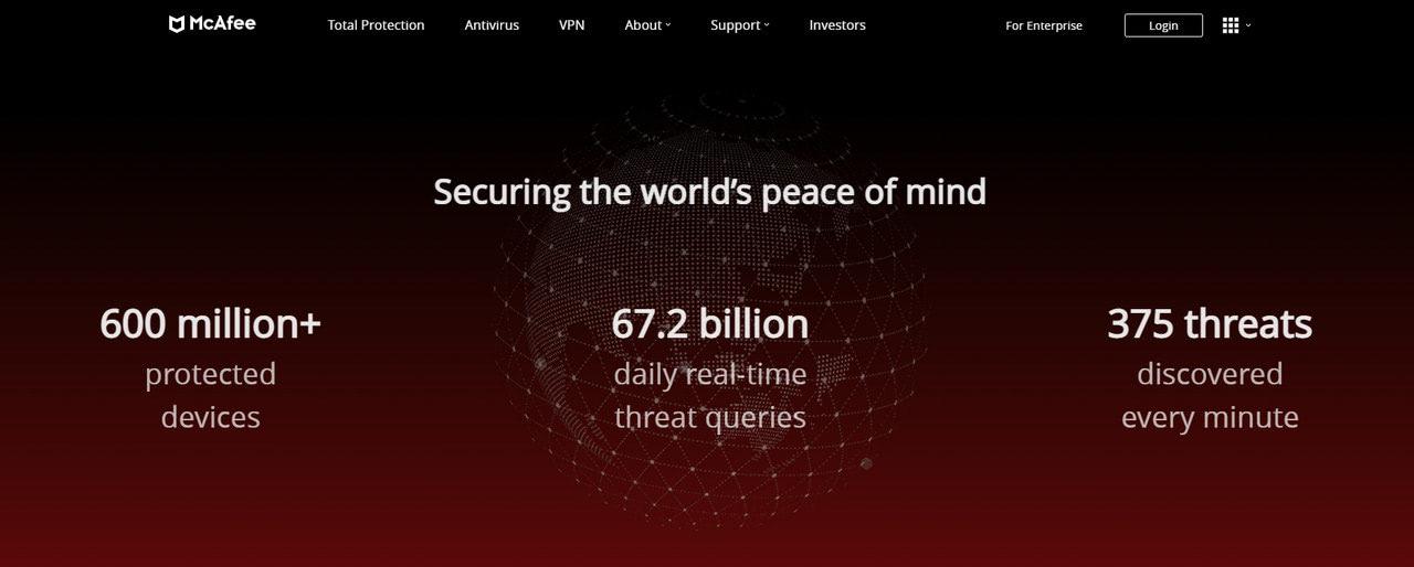 Check Enterprise Blacklists, Public Domain Blacklists, and Spam Firewalls