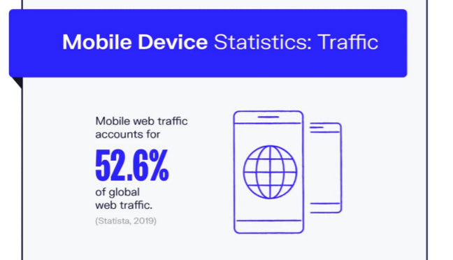 Prioritize Mobile-friendly Design